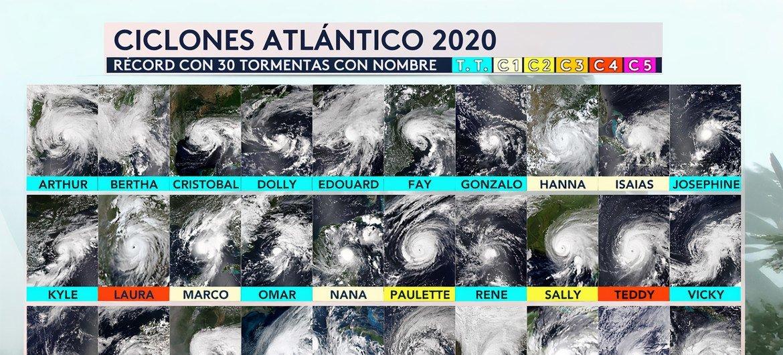 No ano passado, a época de furacões bateu o recorde de 30 nomes de tempestades tropicais