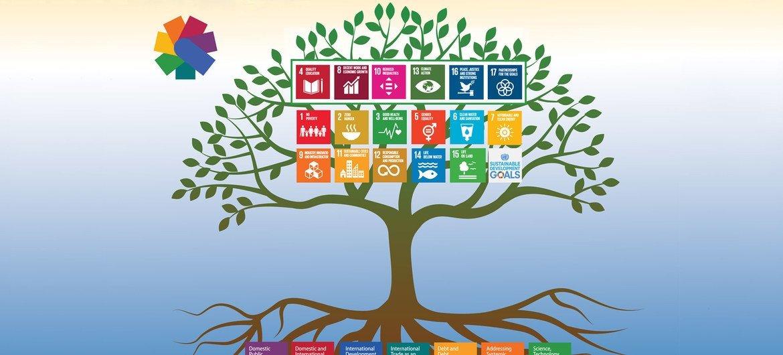 Le Dialogue de haut niveau sur le financement du développement a eu lieu jeudi 26 septembre 2019 au siège de l'ONU à New York.