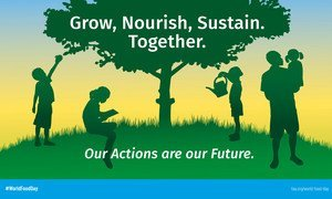 World Food Day 2020.