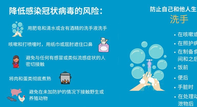 WHO infographics on preventing novel coronavirus in China