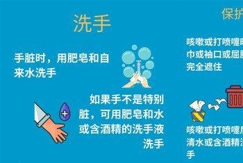 Infografía de la Organización Mundial de la Salud para prevenir el coronavirus en China.