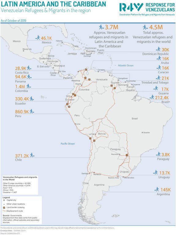 Venezuelan refugees and migrants in the Latin American and the Caribbean region as of October, 2019.