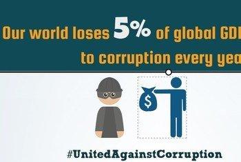 La corrupción es un lastre para el desarrollo.