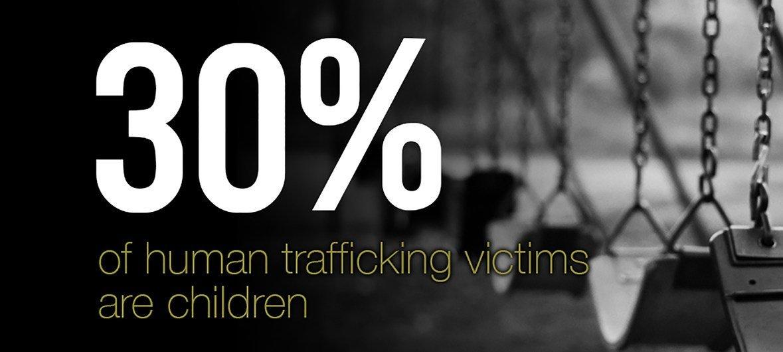 Αποτέλεσμα εικόνας για human trafficking